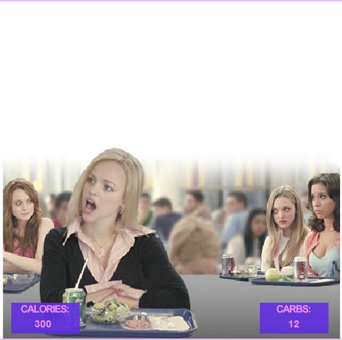 Игра Голодная девушка онлайн