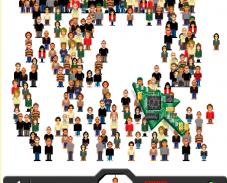 Игра Найди человека онлайн