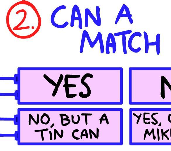 Игра The Impossible Quiz онлайн